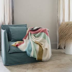 Mohair Throw Patterns